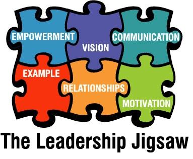 the art of leadership pdf